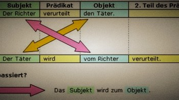 图书馆猿の德语参考书推荐002:《德语语法精要》